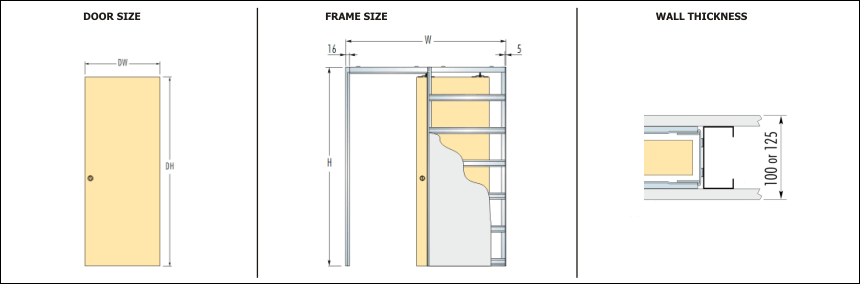 Choosing the right size for your pocket door system for Door sizes uk